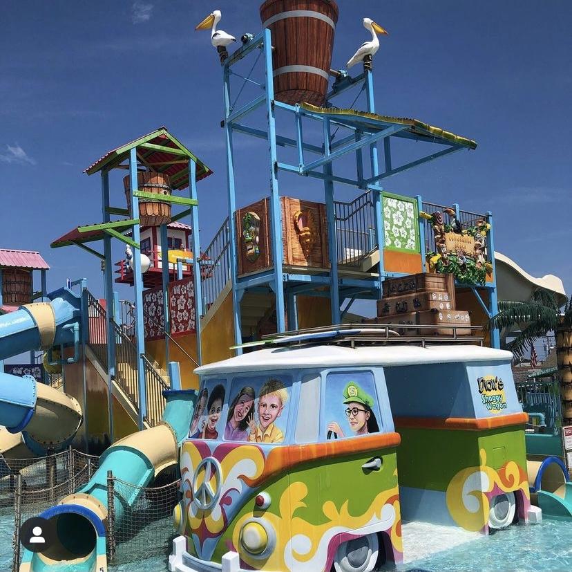 Waterparks in NJ